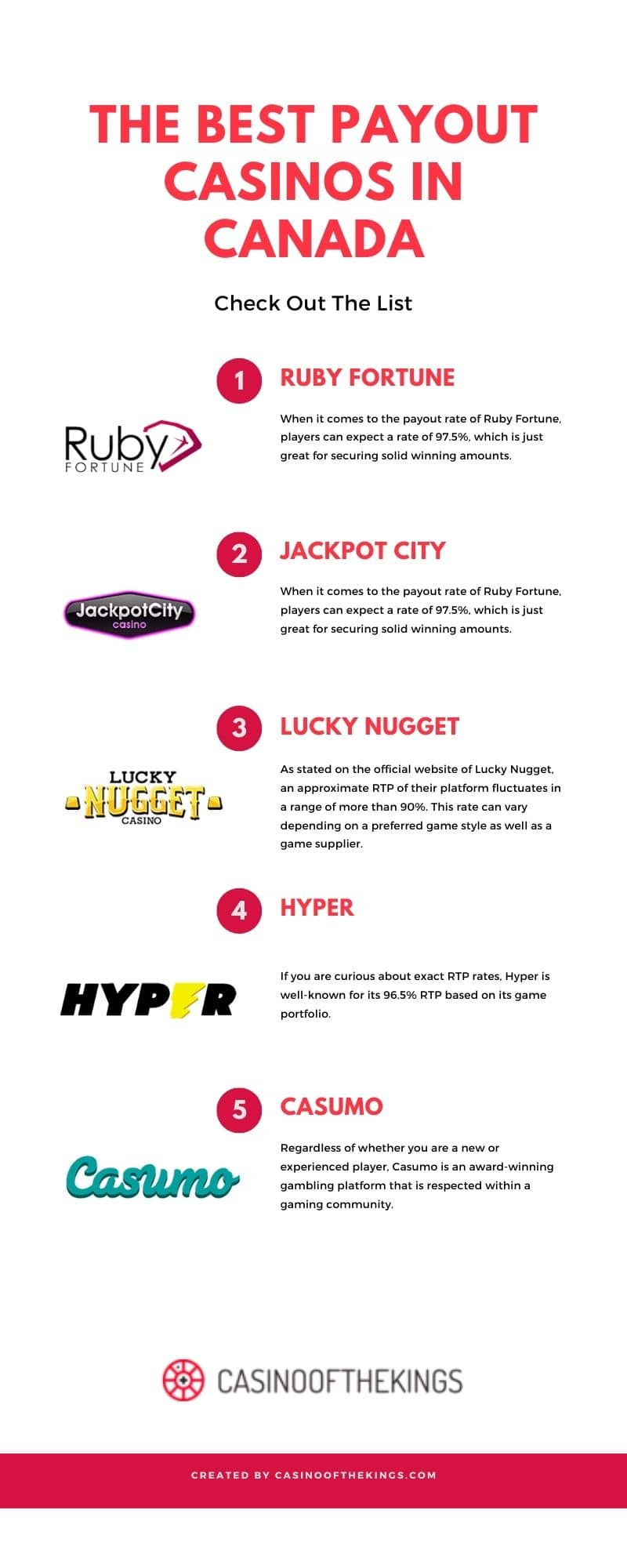 best payout online casino Canada